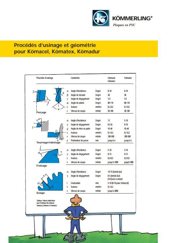 Quel est la vitesse de perçage conseillée pour du tube PVC pression ? Usinag10