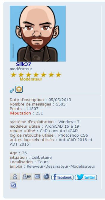 team Silk10