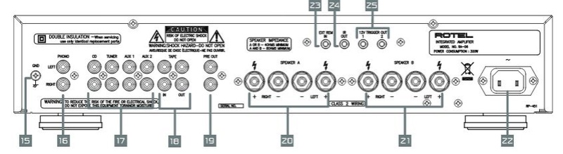 Ayuda para elegir DAC Rotel11