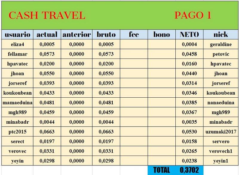 [PAGANDO] CASHTRAVEL - cashtravel.info - Refback 80% - Mínimo 0.05$ - Rec. pago 7 - Página 2 Pago0111