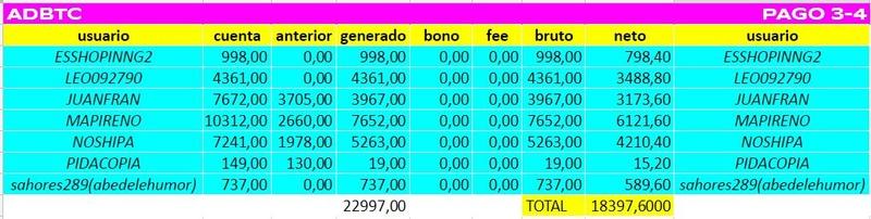 [PAGANDO] ADBTC  - SURF - Refback 80% - Rec. pago 17 - Página 2 Pago_314