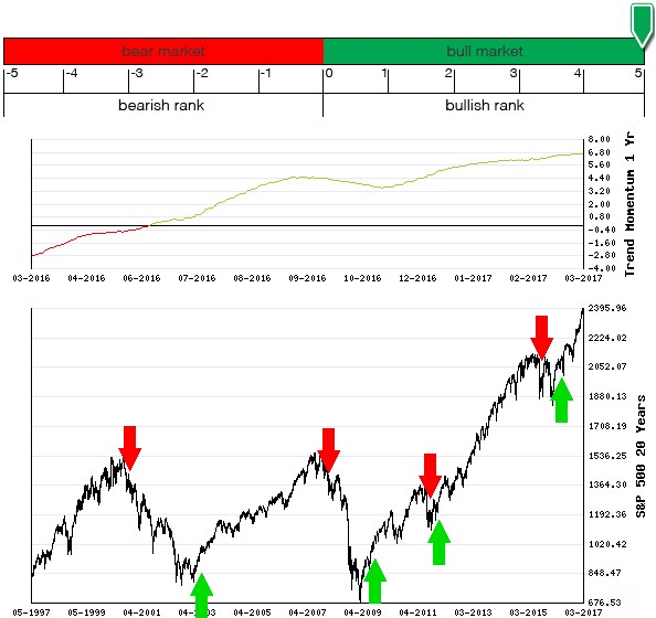 Stocks Trade Signals - Page 12 Long_t10