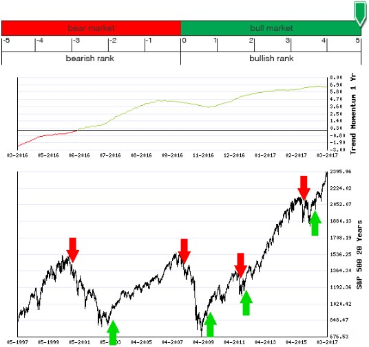 Stocks Trade Signals - Page 12 Long_t11