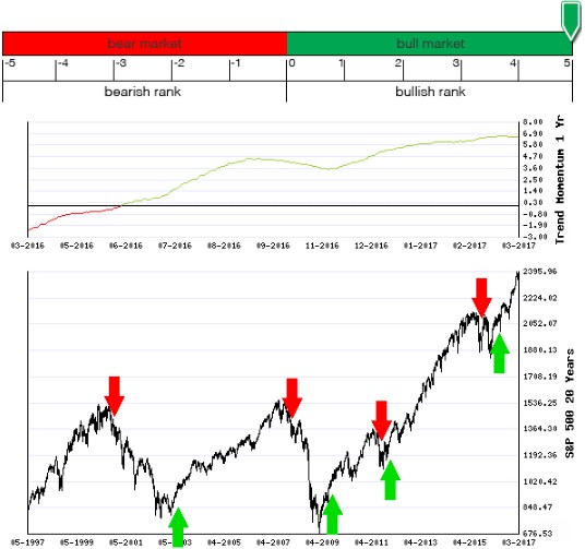 Stocks Trade Signals - Page 12 Long_t12