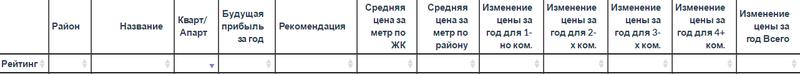 """Скидки на покупку квартиры в ЖК """"Золотая Звезда"""" - Страница 6 K8jn2y10"""