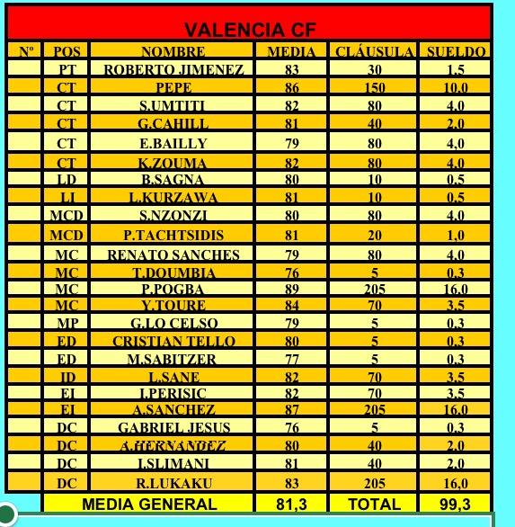 Despacho VALENCIA CF (3a temporada final) Img_9014