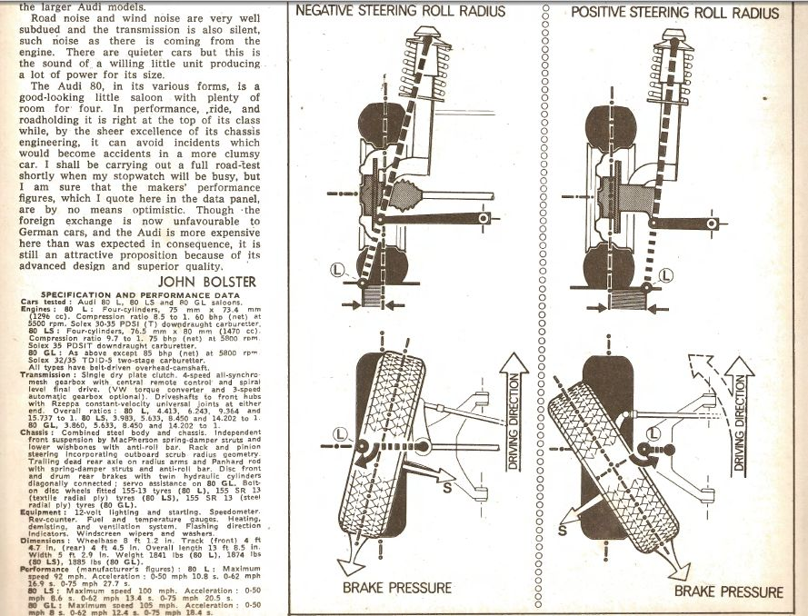 Sve o geometriji trapa 1976_a10