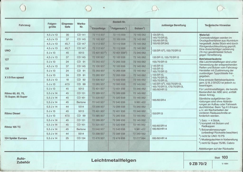 Felne i gume - Page 35 Fiat_l10