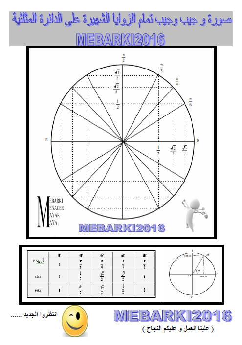 الدائرة المثلثية و الزوايا الشهيرة إعداد الأستاذ مباركي Bandi119