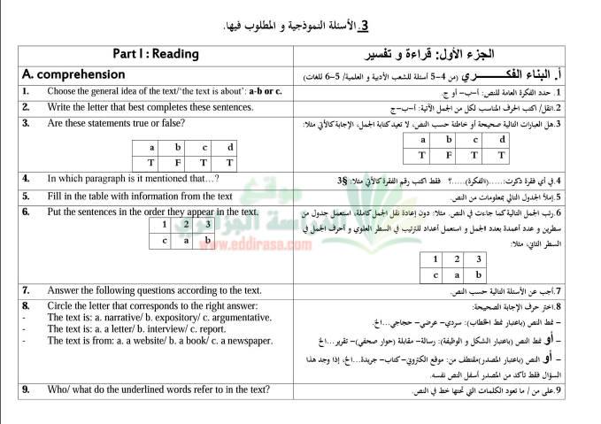 الأسئلة المعتادة في بكالوريا اللغة الإنجليزية مترجمة للعربية Bandi126
