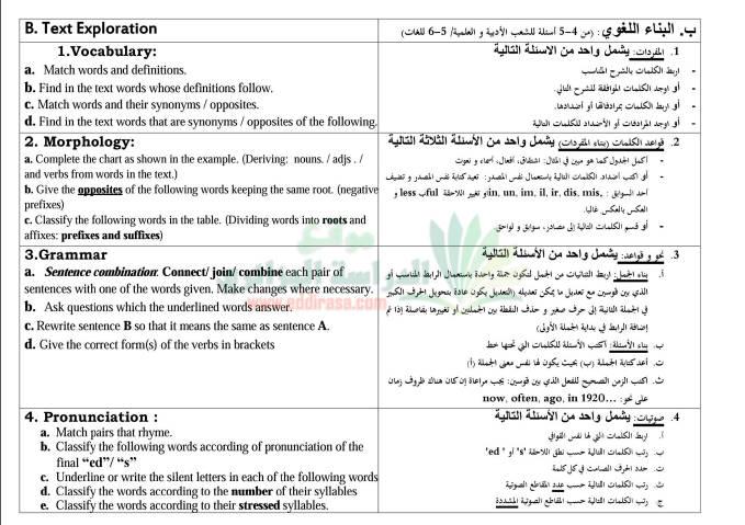 الأسئلة المعتادة في بكالوريا اللغة الإنجليزية مترجمة للعربية Bandi127