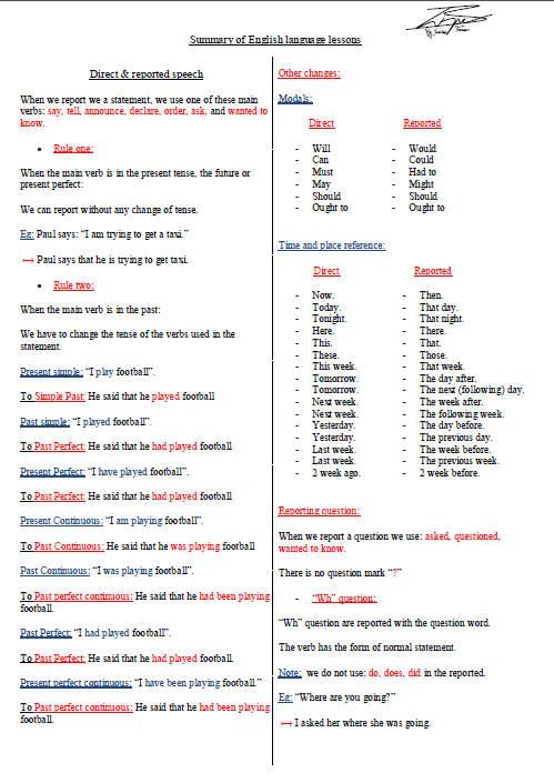 ملخص دروس اللغة الإنجليزية للسنة الثالثة ثانوي Bandi143