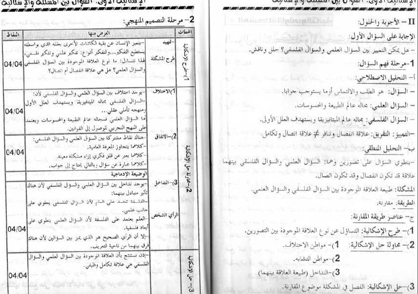 كتاب السامي في الفلسفة ثالثة ثانوي شعب علمية Bandi198