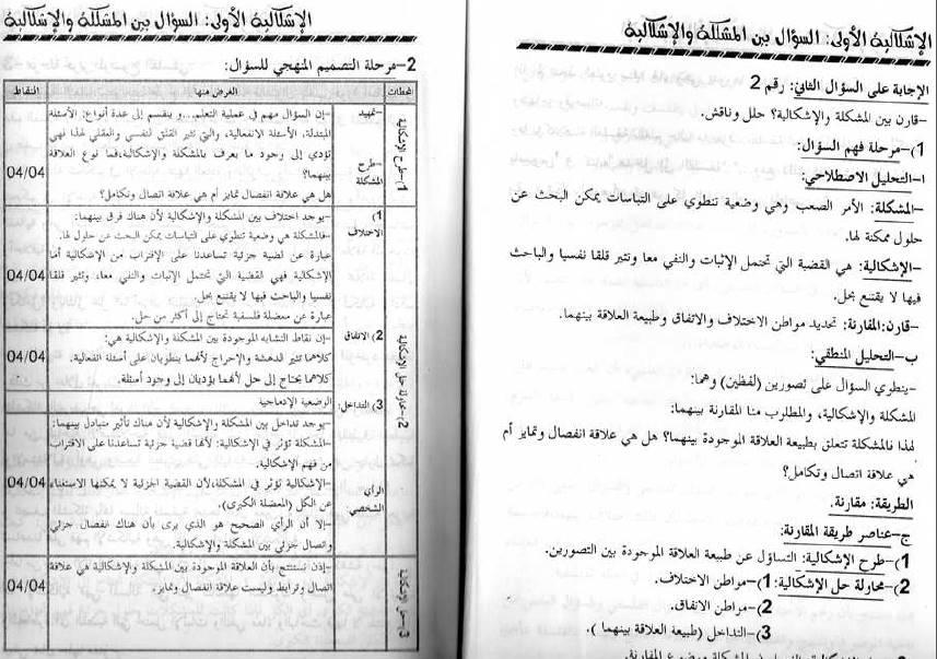 كتاب السامي في الفلسفة ثالثة ثانوي شعب علمية Bandi202