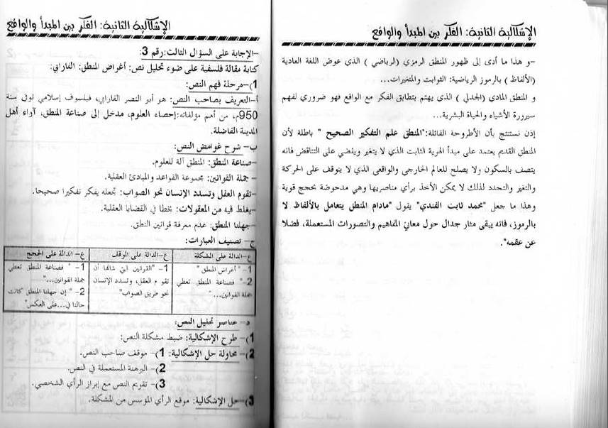 كتاب السامي في الفلسفة ثالثة ثانوي شعب علمية Bandi213
