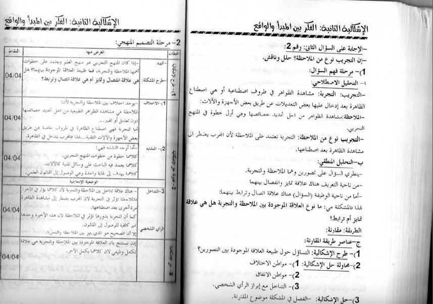 كتاب السامي في الفلسفة ثالثة ثانوي شعب علمية Bandi219