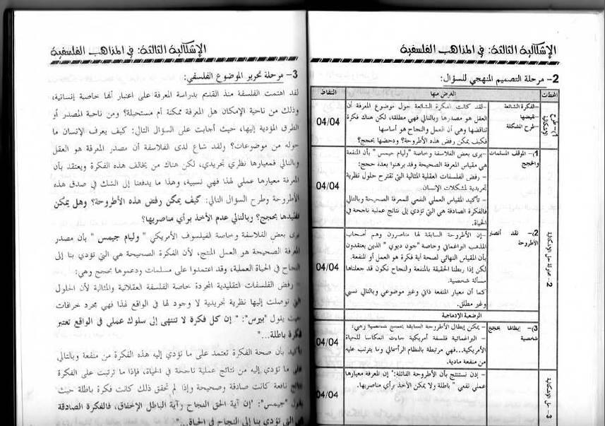 كتاب السامي في الفلسفة ثالثة ثانوي شعب علمية Bandi235