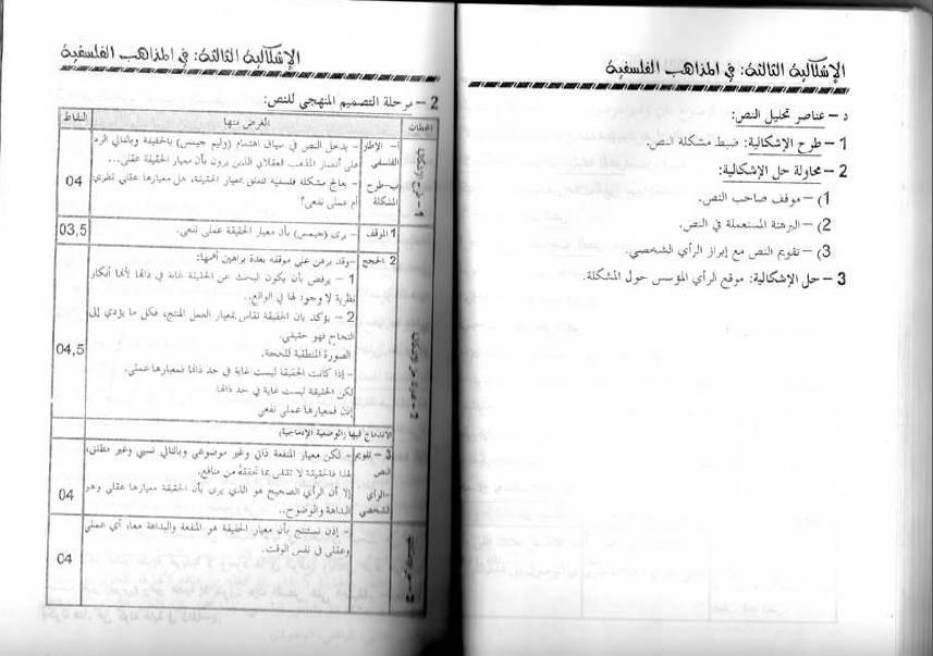 كتاب السامي في الفلسفة ثالثة ثانوي شعب علمية Bandi239