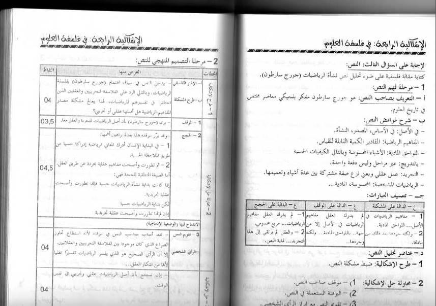 كتاب السامي في الفلسفة ثالثة ثانوي شعب علمية Bandi250