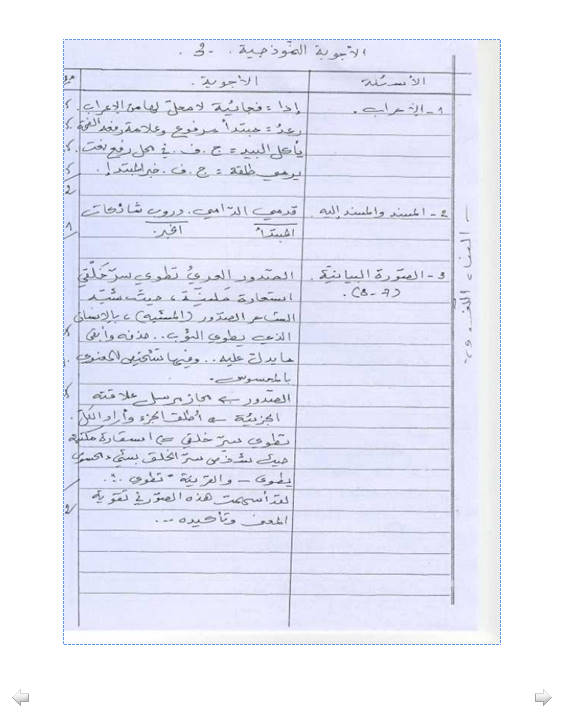 إختبار لغة عربية للفصل الثاني 3 ثانوي آداب و فلسفة 1 مع الحل Bandi332