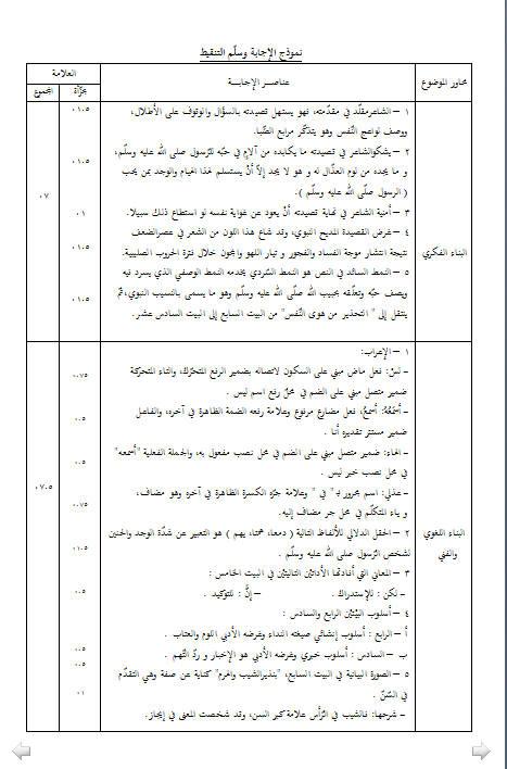 إختبار لغة عربية للثلاثي الأول 3 ثانوي لغات أجنبية 2 مع الحل Bandi412