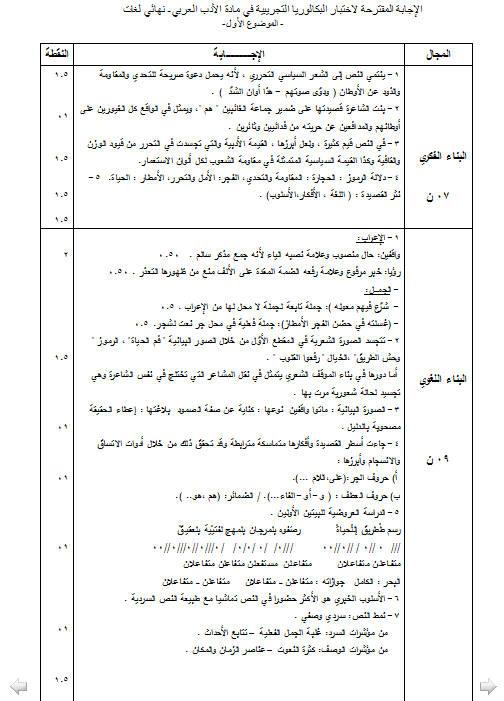 إختبار لغة عربية للثلاثي الثالث 3 ثانوي لغات أجنبية 1 مع الحل Bandi450