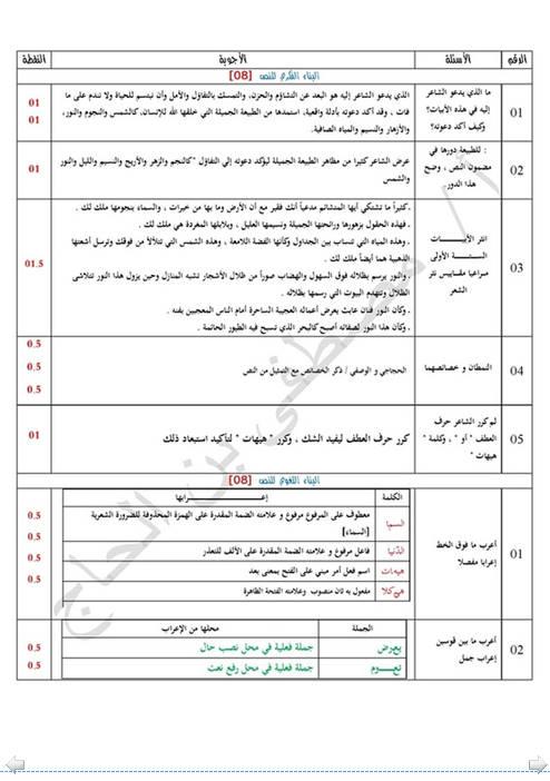 إختبار لغة عربية للثلاثي الثالث 3 ثانوي لغات أجنبية 5 مع الحل Bandi462