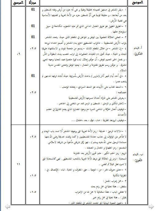 إختبار لغة عربية للثلاثي الثاني 3 ثانوي شعب علمية 2 مع الحل Bandi512
