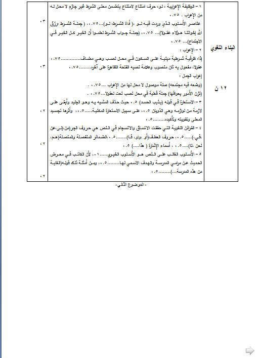إختبار لغة عربية للثلاثي الثالث 3 ثانوي شعب علمية 2 مع الحل Bandi545