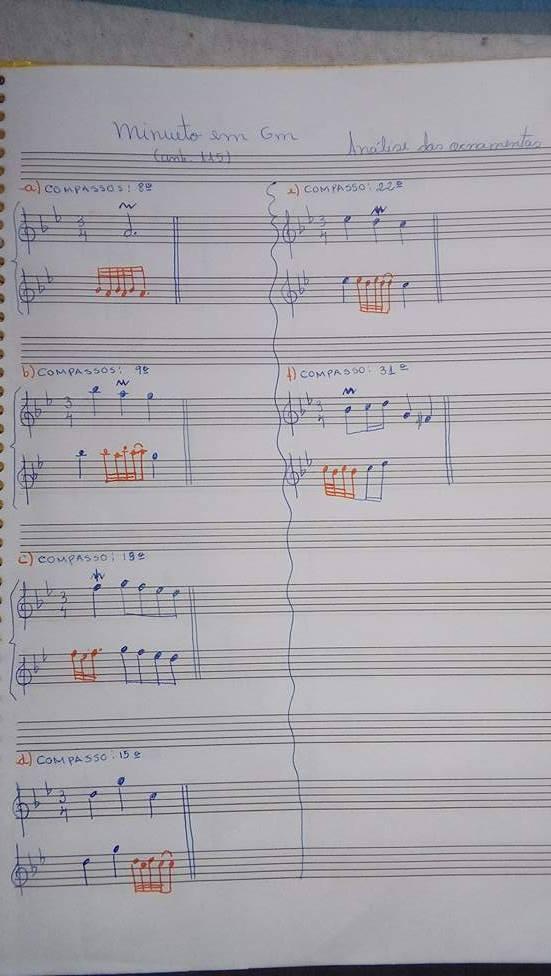 O pequeno álbum Anna Madalena Bach na Clave de Dó primeira linha e Clave de Fá na quarta linha / Analise dos Ornamentos Orname13