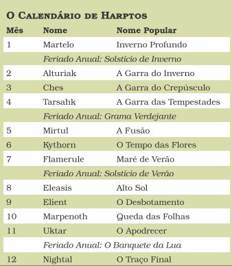 Calendario Faerun.Calendario De Harptos