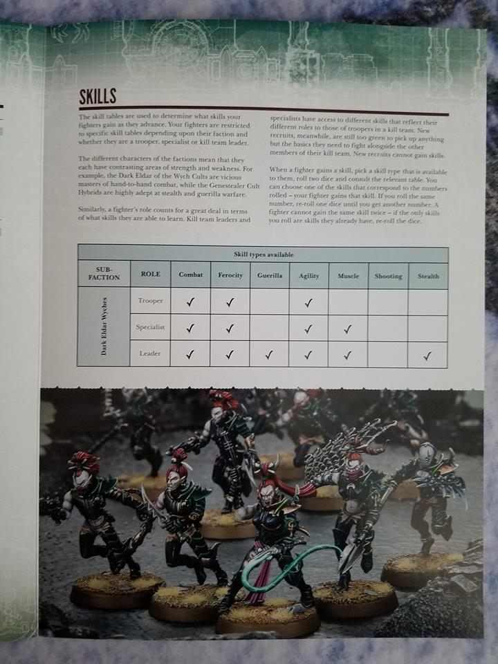 leaked Dark Eldar rules for Shadow War: Armageddon De610