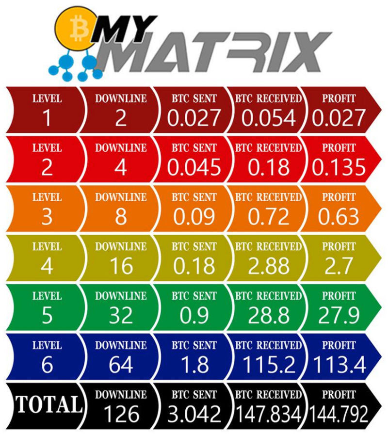 [Testar] MyMatrix - Novo produto do MTV E216f110