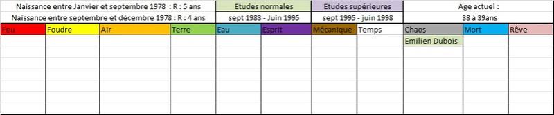 Liste des anciens élèves  197810