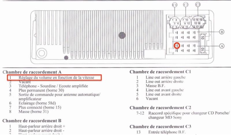 Comment installer un interrupteur de porte de garage - Tutoriel Boxster 986 Captur10