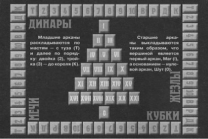 Инициация колоды карт Таро по методу мастеров варшавской магической школы Fbfa7d10