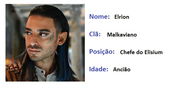 Personagens  Elrion10