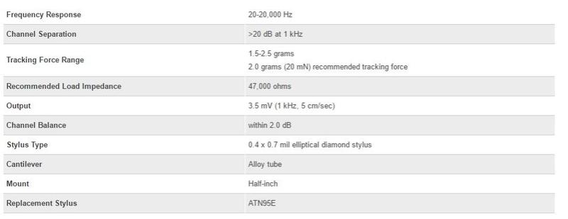 Giradischi  Telefunken modello TS 950 (upgrade testina/puntina) - Pagina 3 At95_s10
