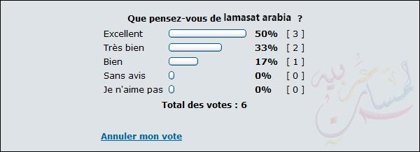 تغيير شكل نتائج التصويت بشكل مميز 4yixd810