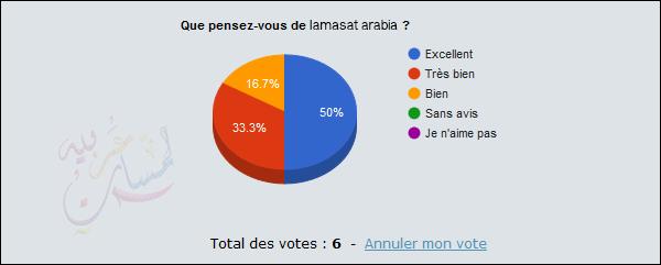 تغيير شكل نتائج التصويت بشكل مميز Z2vdls10