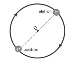 Força Eletrostática Captur13