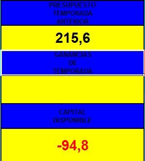DESPACHO LIVERPOOL TEMPORADA 4 Saldo_11