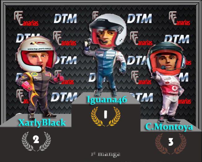 RESULTADOS GP DTM INICIACION MONTMELO Dtm_in10