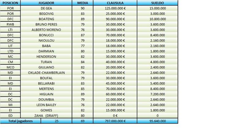 PLANTILLA DEL MALAGA CF Excel_11