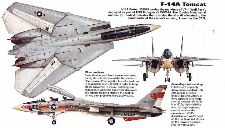 F-14A Tomcat Wolfpack 1/72 Academy(noooot) Ca2fa612