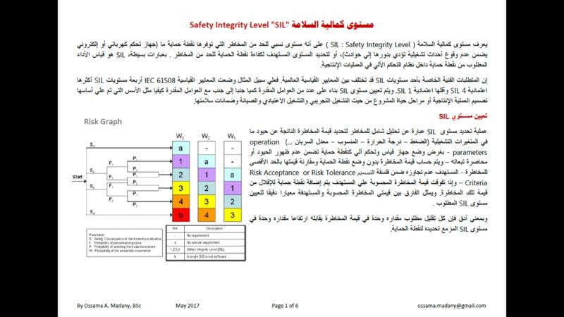 مستوي كمالية السلامة sil  Sil_pa10