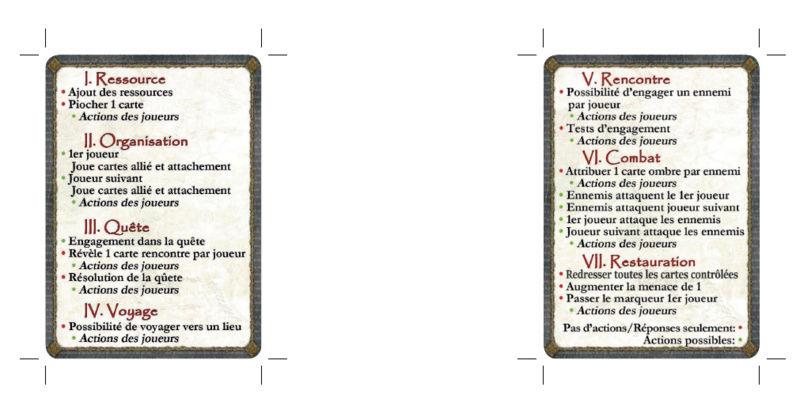 Des feuilles récapitulative des phases du tour Captur14