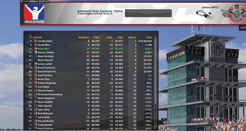 20170519-03:00-Dallara DW12-500 millas de Indianapolis-Set up Open Clasif14