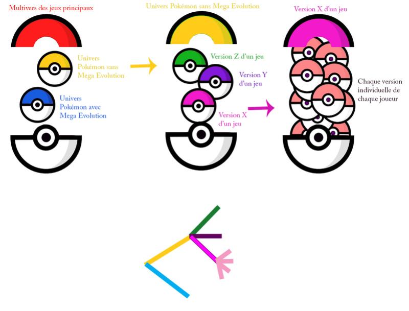 Des mondes parallèles... Au gramme ! - Page 2 Pokemo11