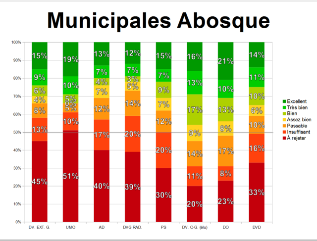 Édition spéciale : élections municipales 5 juin 2017 Munici32